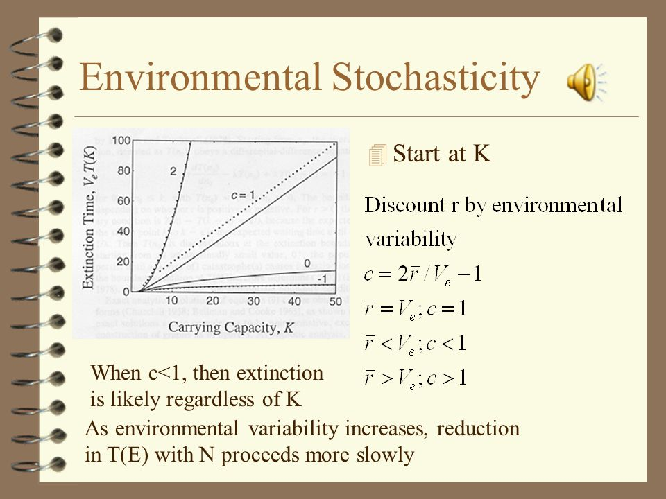 Environmental Stochasticity 4 Start at K When c<1, then extinction is likely regardless of K As environmental variability increases, reduction in T(E) with N proceeds more slowly