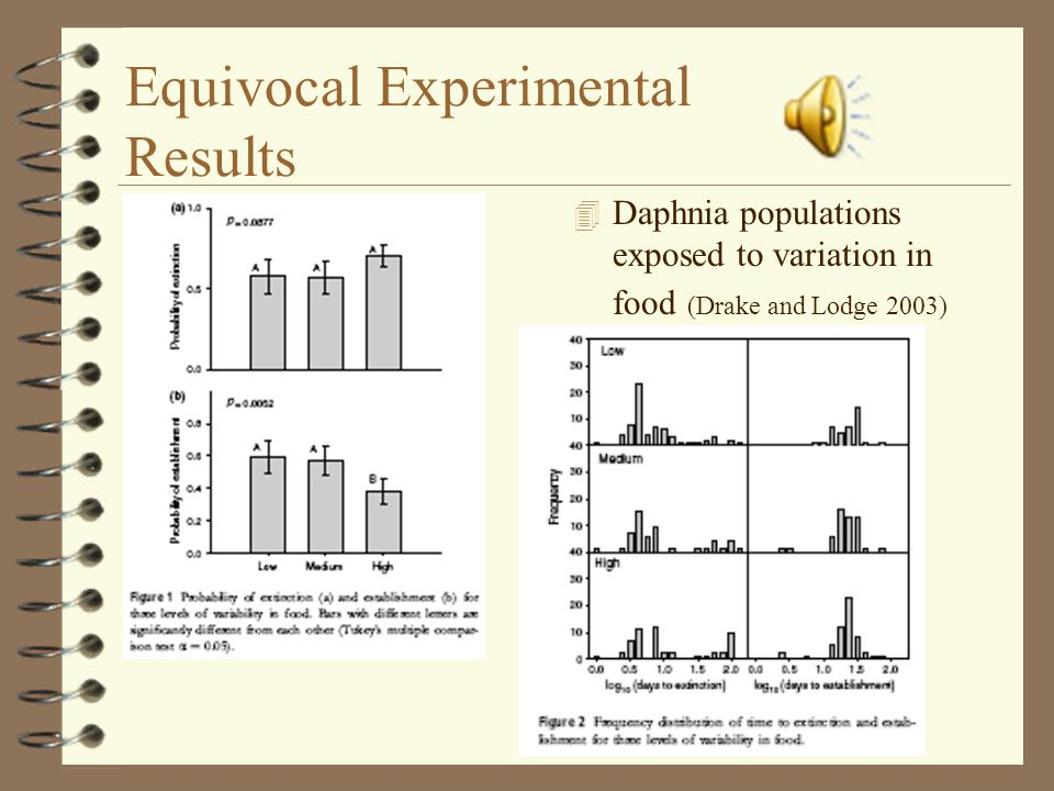 Equivocal Experimental Results 4 Daphnia populations exposed to variation in food (Drake and Lodge 2003)