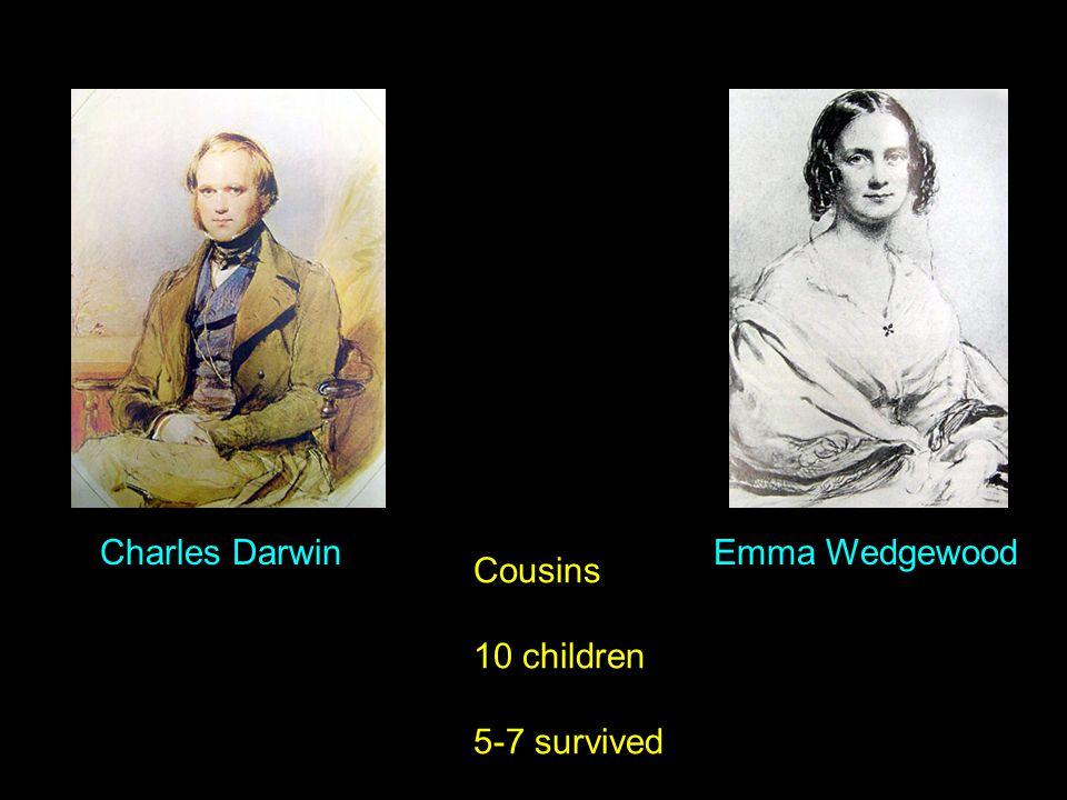 Charles DarwinEmma Wedgewood Cousins 10 children 5-7 survived