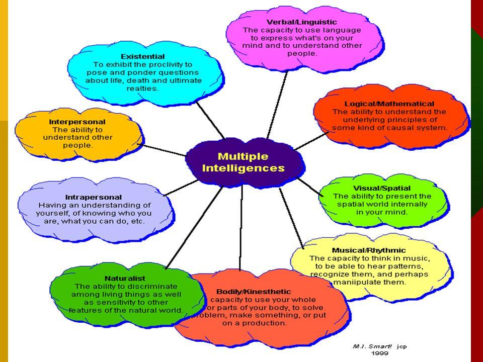 25 Multiple Intelligences Studies continue… – Naturalistic Intelligence –Emotional intelligence –Moral Intelligence – Spiritual Intelligence