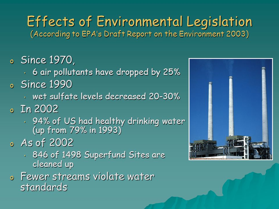 Effects of Environmental Legislation (According to EPA's Draft Report on the Environment 2003) o Since 1970, 6 air pollutants have dropped by 25% 6 air pollutants have dropped by 25% o Since 1990 wet sulfate levels decreased 20-30% wet sulfate levels decreased 20-30% o In 2002 94% of US had healthy drinking water (up from 79% in 1993) 94% of US had healthy drinking water (up from 79% in 1993) o As of 2002 846 of 1498 Superfund Sites are cleaned up 846 of 1498 Superfund Sites are cleaned up o Fewer streams violate water standards