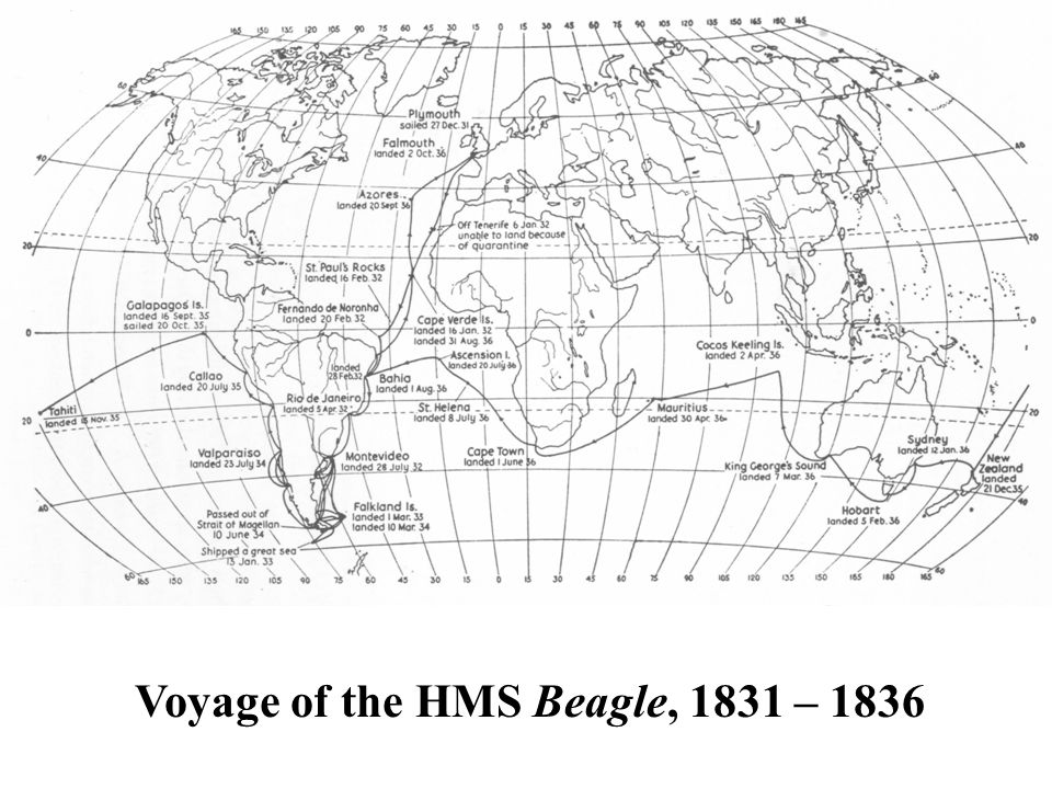 Voyage of the HMS Beagle, 1831 – 1836