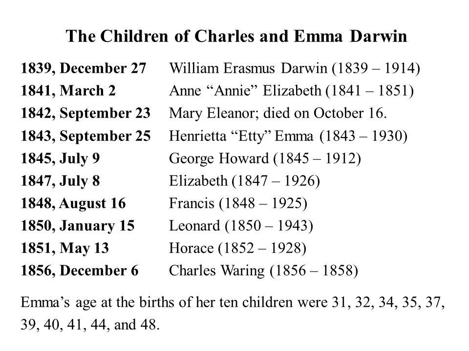 """The Children of Charles and Emma Darwin 1839, December 27 William Erasmus Darwin (1839 – 1914) 1841, March 2 Anne """"Annie"""" Elizabeth (1841 – 1851) 1842"""