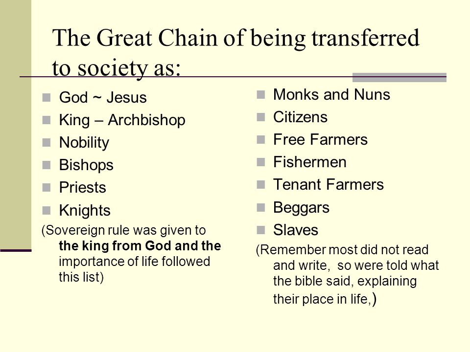 The Great Chain of being transferred to society as: God ~ Jesus King – Archbishop Nobility Bishops Priests Knights (Sovereign rule was given to the king from God and the importance of life followed this list) Monks and Nuns Citizens Free Farmers Fishermen Tenant Farmers Beggars Slaves (Remember most did not read and write, so were told what the bible said, explaining their place in life, )