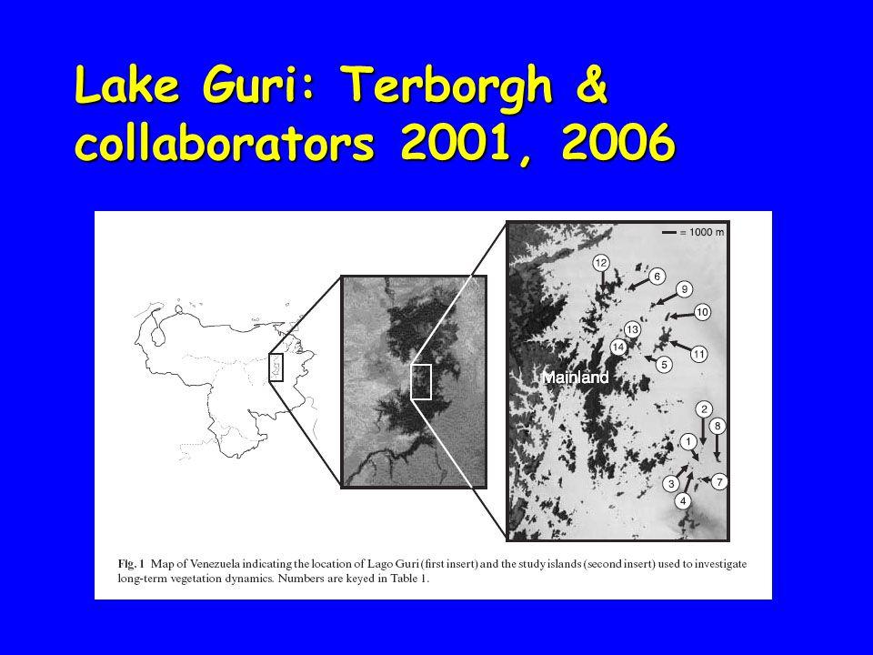 Lake Guri: Terborgh & collaborators 2001, 2006