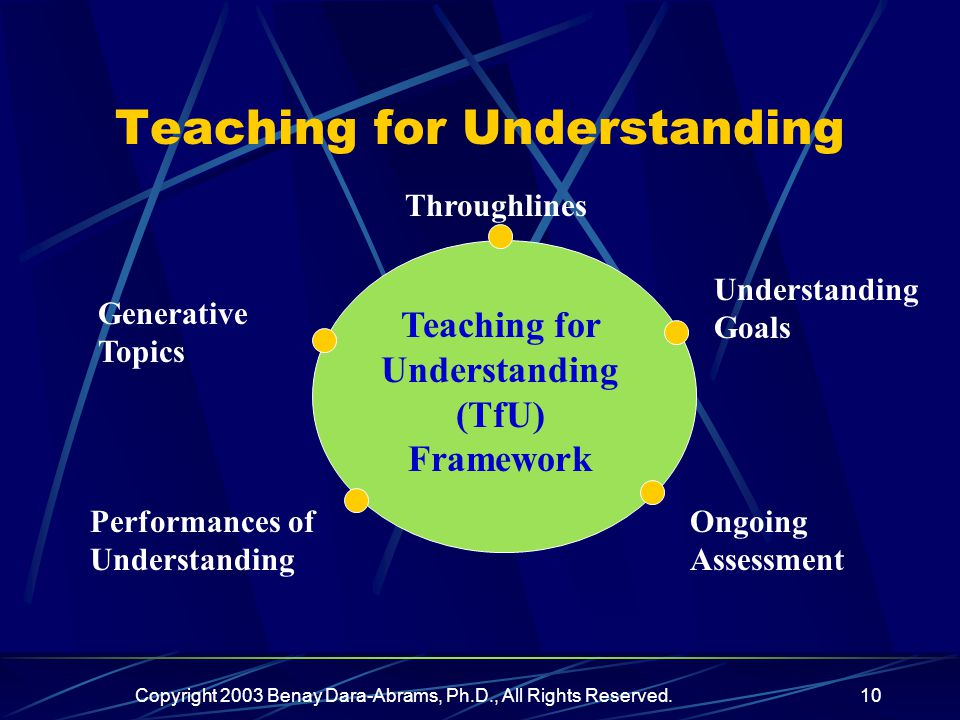 Copyright 2003 Benay Dara-Abrams, Ph.D., All Rights Reserved.10 Teaching for Understanding Teaching for Understanding (TfU) Framework Throughlines Understanding Goals Ongoing Assessment Performances of Understanding Generative Topics