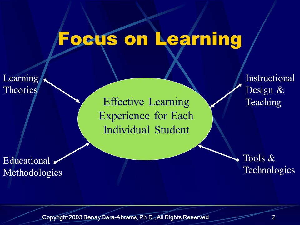 Copyright 2003 Benay Dara-Abrams, Ph.D., All Rights Reserved.2 Focus on Learning Effective Learning Experience for Each Individual Student Learning Theories Educational Methodologies Tools & Technologies Instructional Design & Teaching