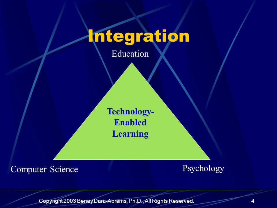 Copyright 2003 Benay Dara-Abrams, Ph.D., All Rights Reserved.4 Integration Computer Science Psychology Education Technology- Enabled Learning