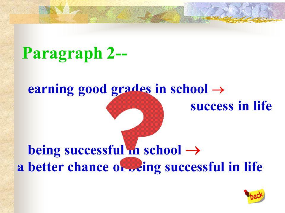 Paragraph 1-- A High I.Q. = Success in Life Howard Gardener (1984)
