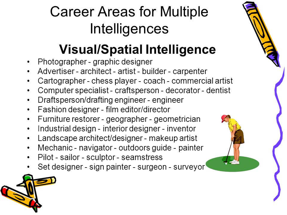Career Areas for Multiple Intelligences Visual/Spatial Intelligence Photographer - graphic designer Advertiser - architect - artist - builder - carpenter Cartographer - chess player - coach - commercial artist Computer specialist - craftsperson - decorator - dentist Draftsperson/drafting engineer - engineer Fashion designer - film editor/director Furniture restorer - geographer - geometrician Industrial design - interior designer - inventor Landscape architect/designer - makeup artist Mechanic - navigator - outdoors guide - painter Pilot - sailor - sculptor - seamstress Set designer - sign painter - surgeon - surveyor