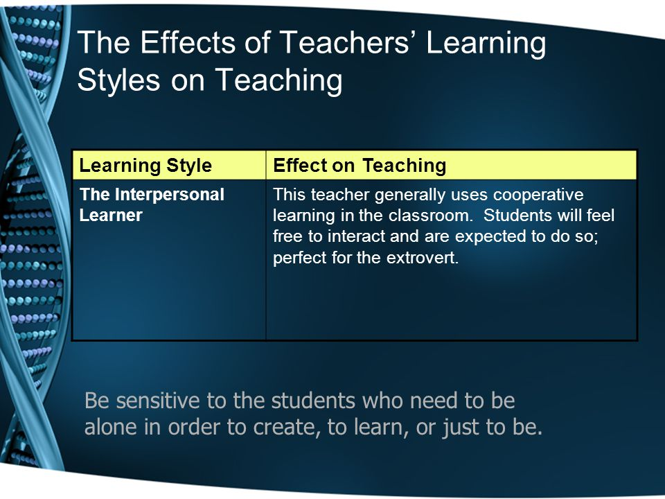 The Effects of Teachers' Learning Styles on Teaching Learning StyleEffect on Teaching The Interpersonal Learner This teacher generally uses cooperative learning in the classroom.