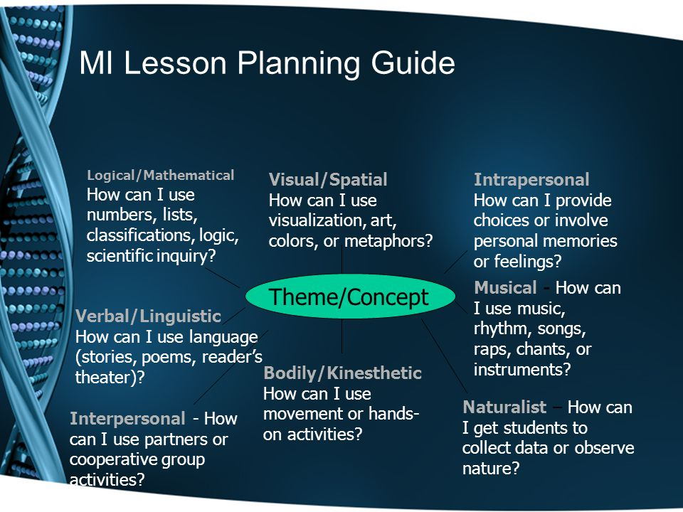 MI Lesson Planning Guide Logical/Mathematical How can I use numbers, lists, classifications, logic, scientific inquiry.