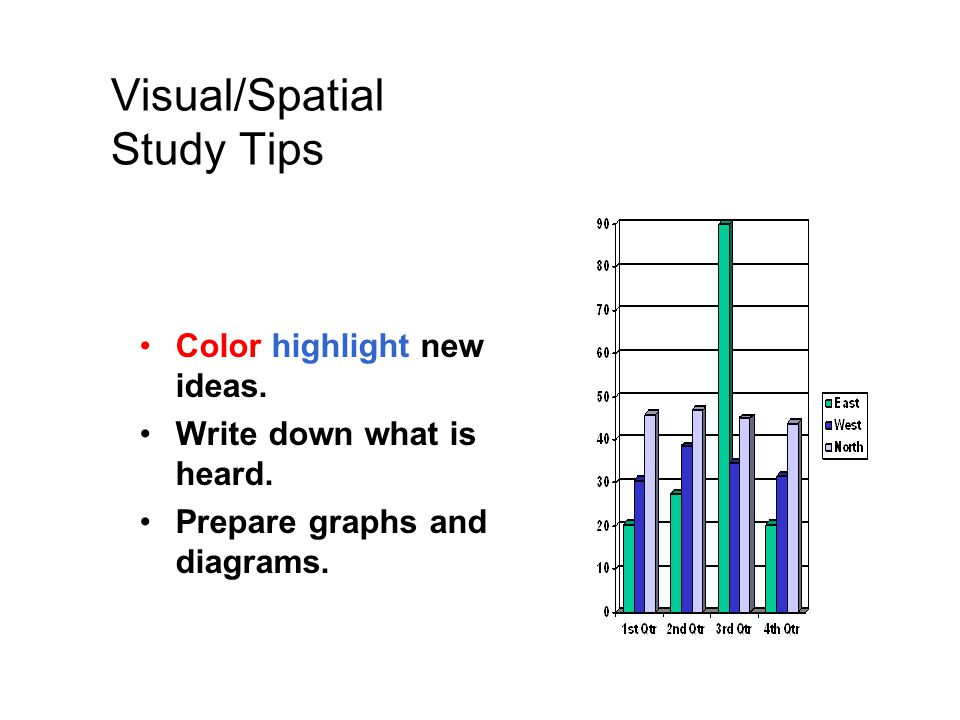 Visual/Spatial Study Tips Color highlight new ideas.