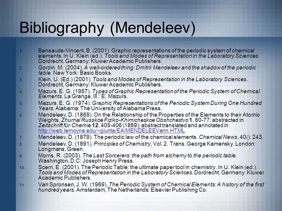 Bibliography (Mendeleev) 1. Bensaude-Vincent, B. (2001).