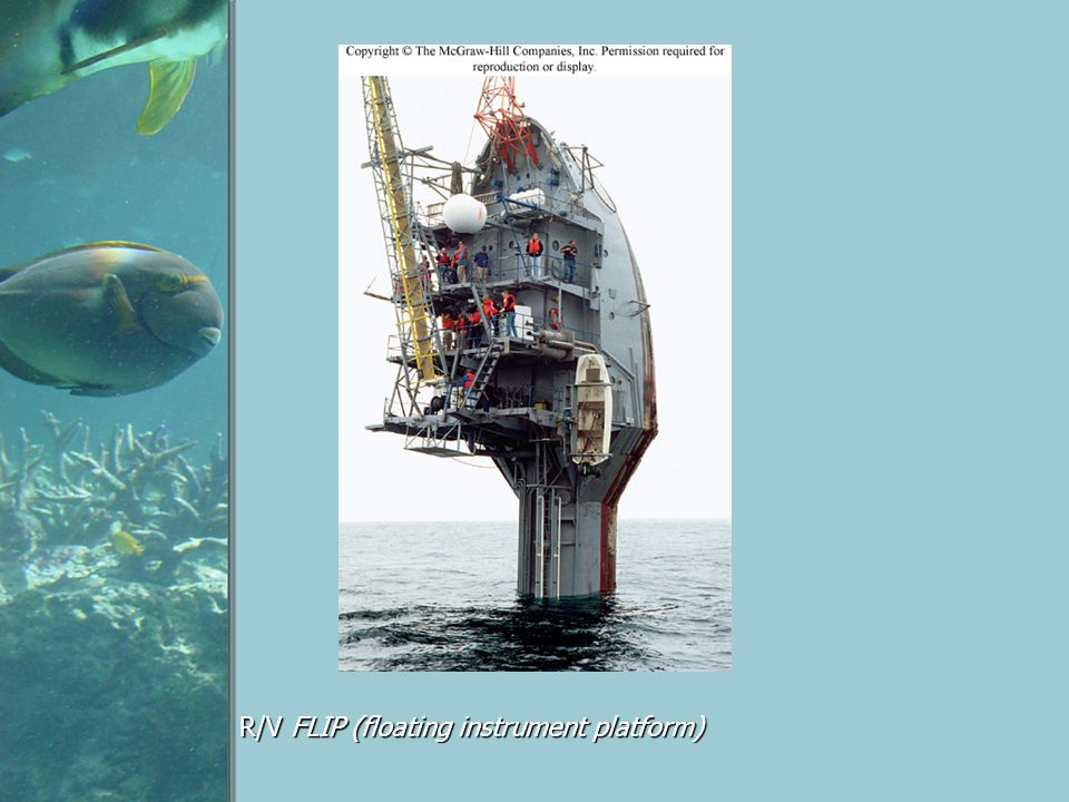 Eye on Science: Ocean Observing Systems: p9-11 1.What is the limitation of satellites for observing the oceans.