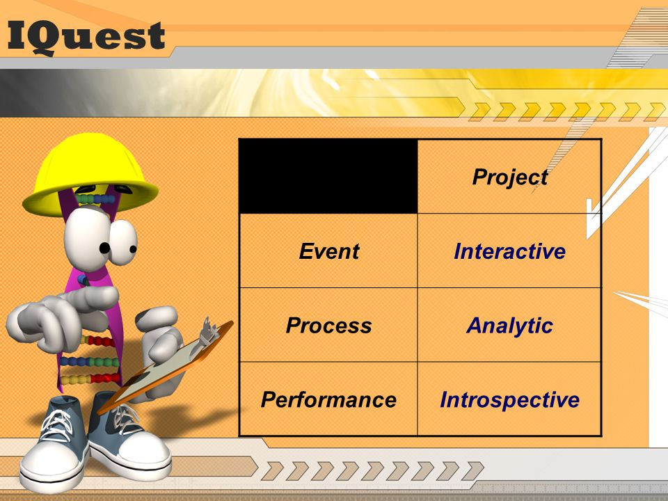 IQuest Project EventInteractive ProcessAnalytic PerformanceIntrospective