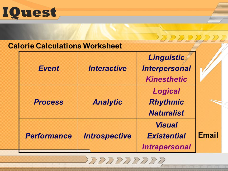 IQuest Worksheet Event3 rd domain Process1 st domain Performance2 nd domain