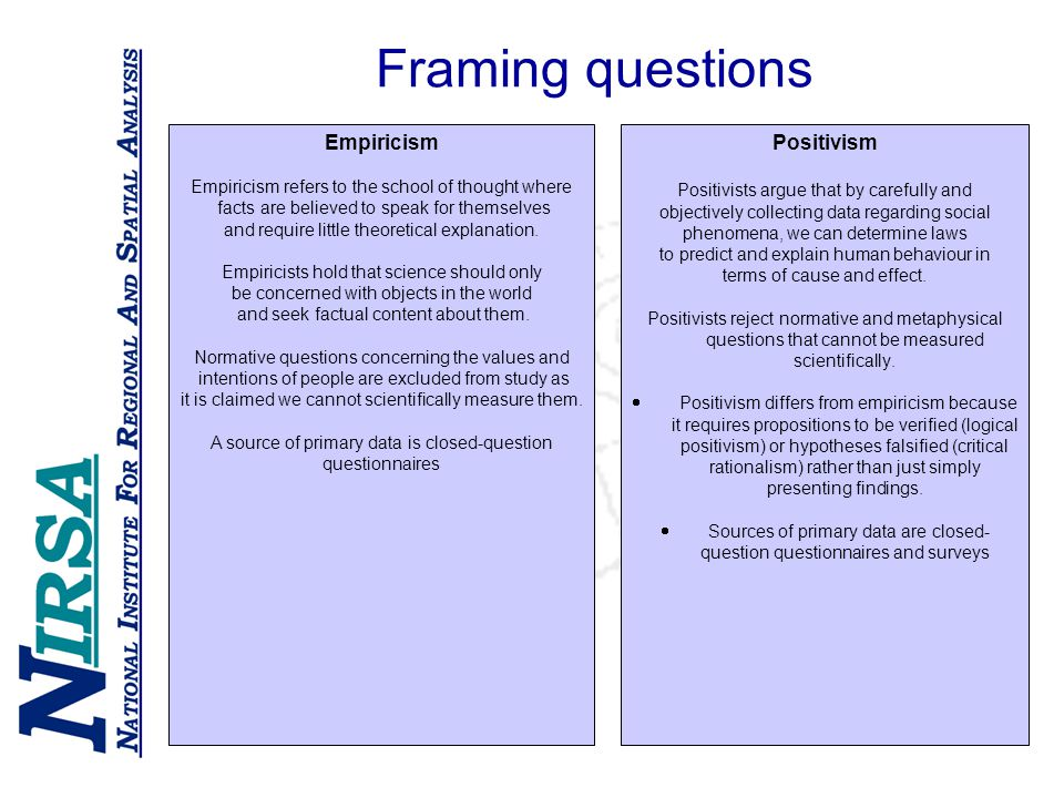 Framing questions Phenomenology Phenomenology rejects the scientific, quantitative approach of positivism.