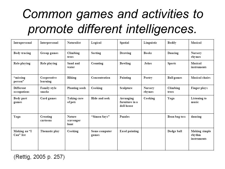 Common games and activities to promote different intelligences.