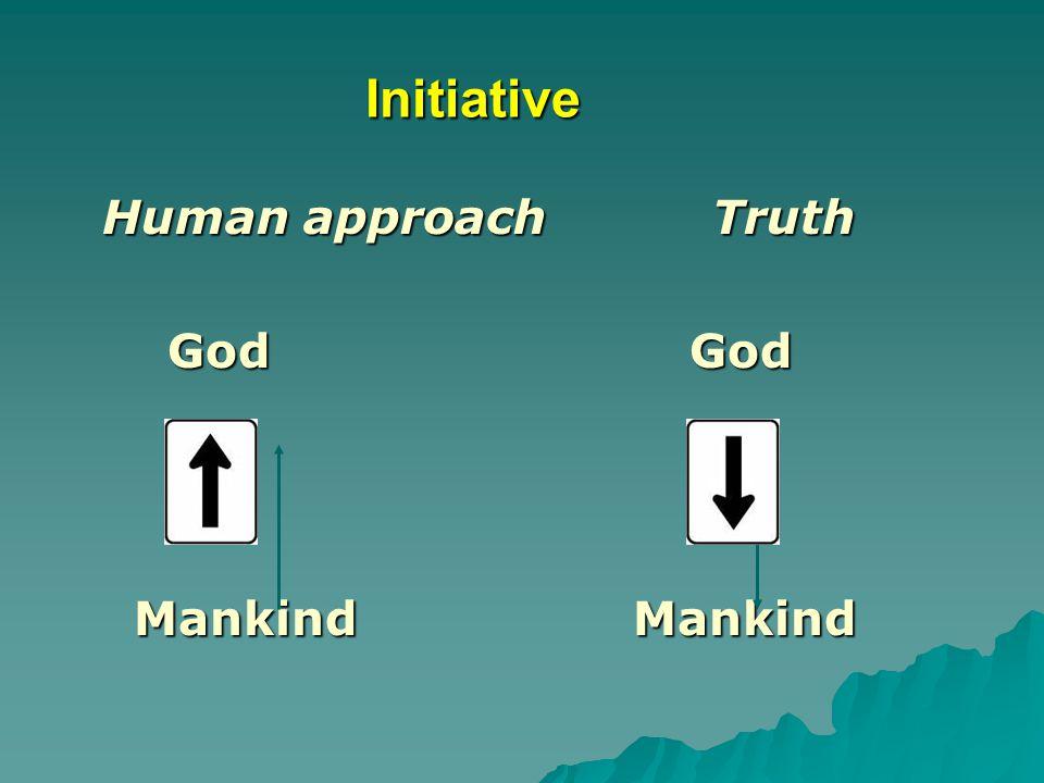 Initiative Human approach Truth God God Mankind Mankind Mankind Mankind