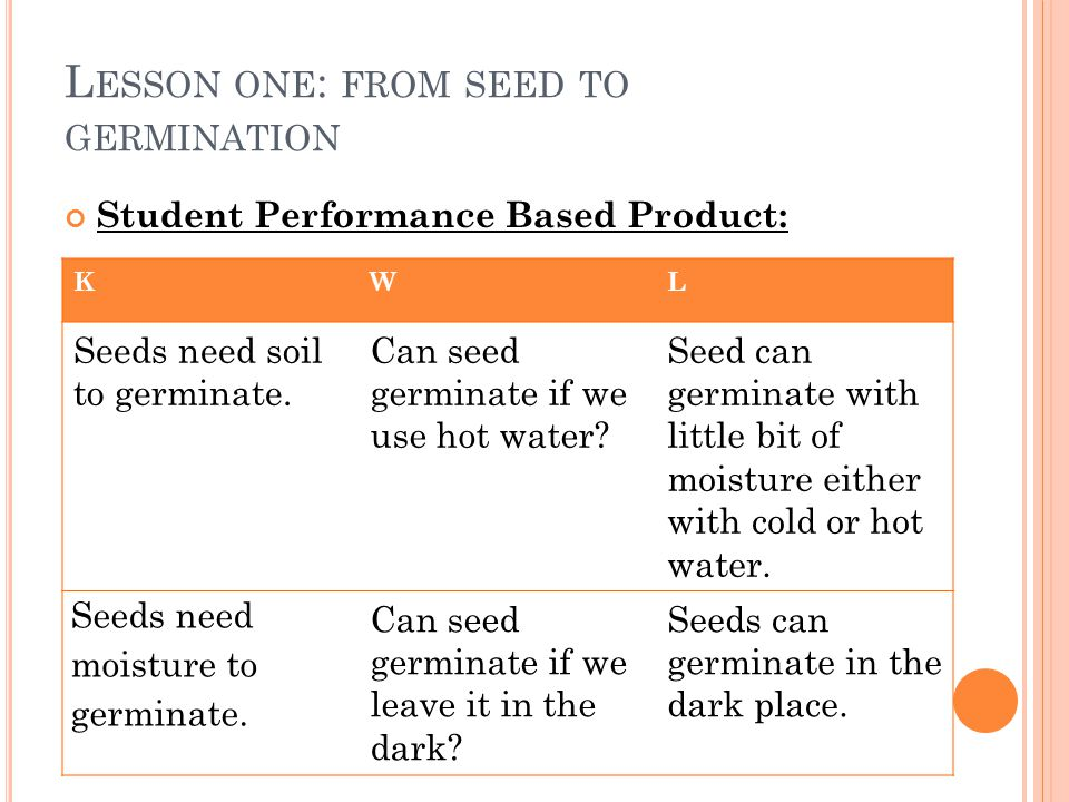 L ESSON ONE : FROM SEED TO GERMINATION Student Performance Based Product: KWL Seeds need soil to germinate.