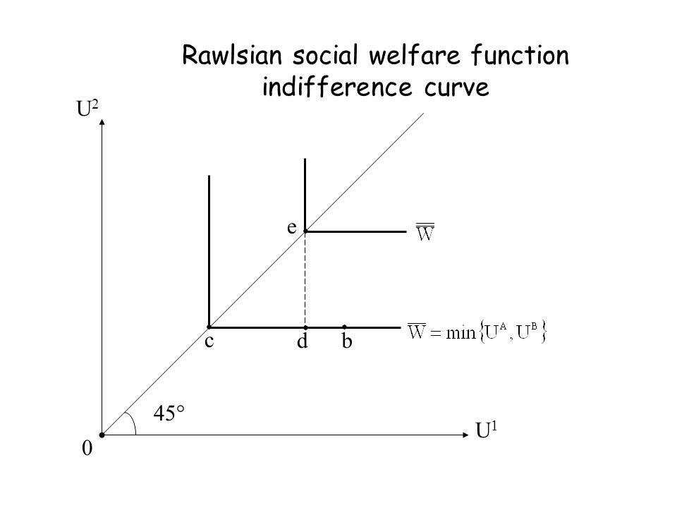 45° 0 U1U1 U2U2 e c db Rawlsian social welfare function indifference curve
