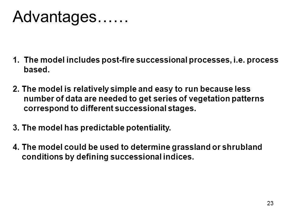 23 Advantages…… 1.The model includes post-fire successional processes, i.e.