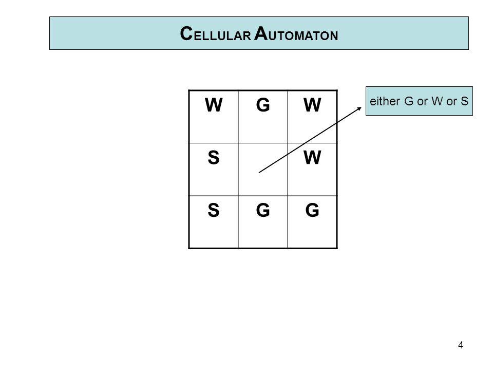4 C ELLULAR A UTOMATON WGW SW SGG either G or W or S
