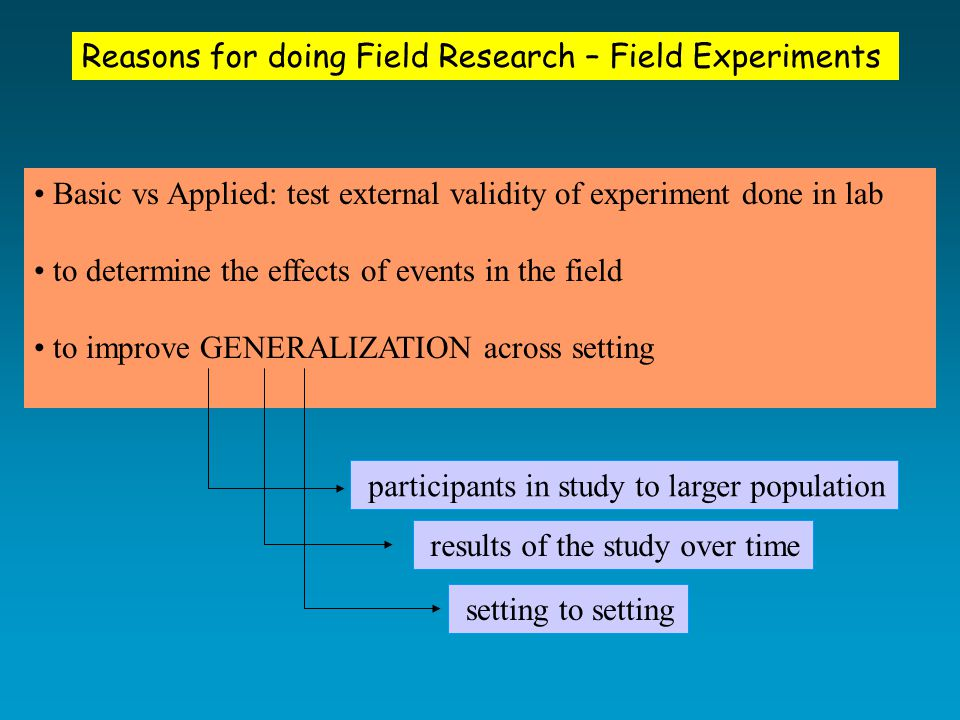 Reasons for doing Field Research – Field Experiments Basic vs Applied: test external validity of experiment done in lab to determine the effects of events in the field to improve GENERALIZATION across setting participants in study to larger population results of the study over time setting to setting