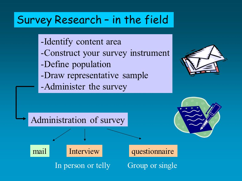 Survey Research – in the field -Identify content area -Construct your survey instrument -Define population -Draw representative sample -Administer the survey Administration of survey mailInterviewquestionnaire In person or tellyGroup or single