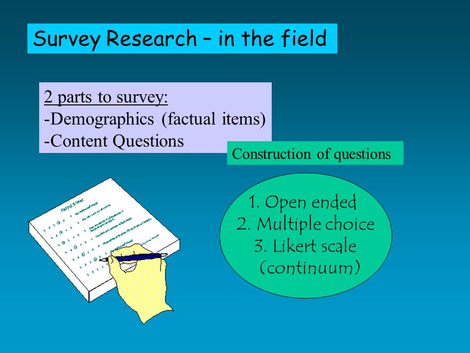 Survey Research – in the field 2 parts to survey: -Demographics (factual items) -Content Questions 1.