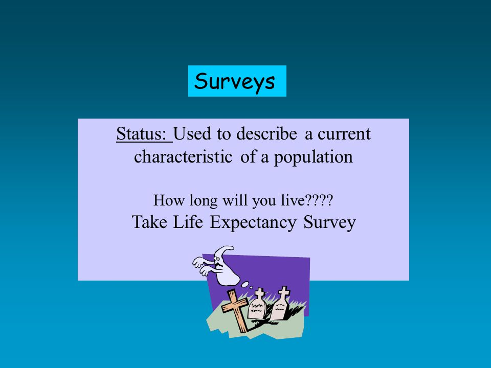 Surveys Status: Used to describe a current characteristic of a population How long will you live .