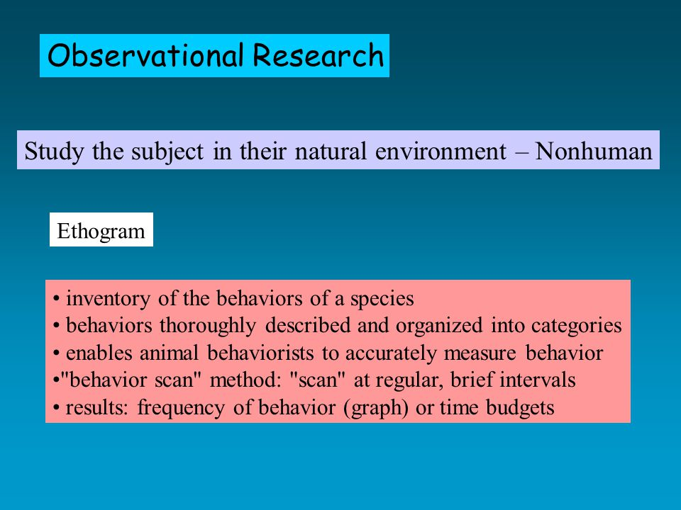 Observational Research Study the subject in their natural environment – Nonhuman inventory of the behaviors of a species behaviors thoroughly describe