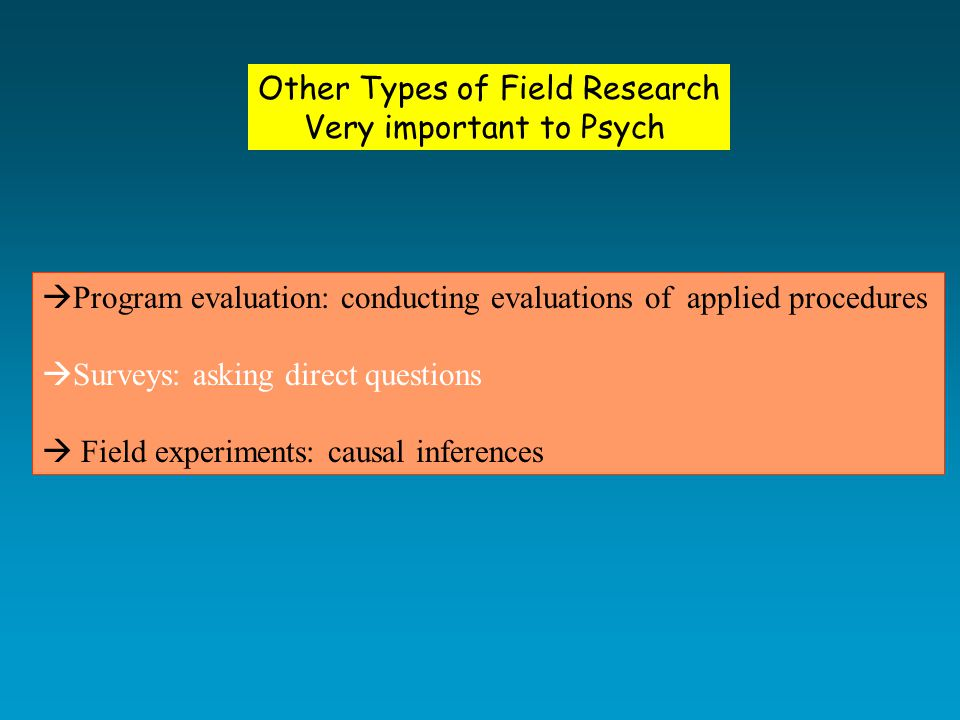 Other Types of Field Research Very important to Psych  Program evaluation: conducting evaluations of applied procedures  Surveys: asking direct questions  Field experiments: causal inferences