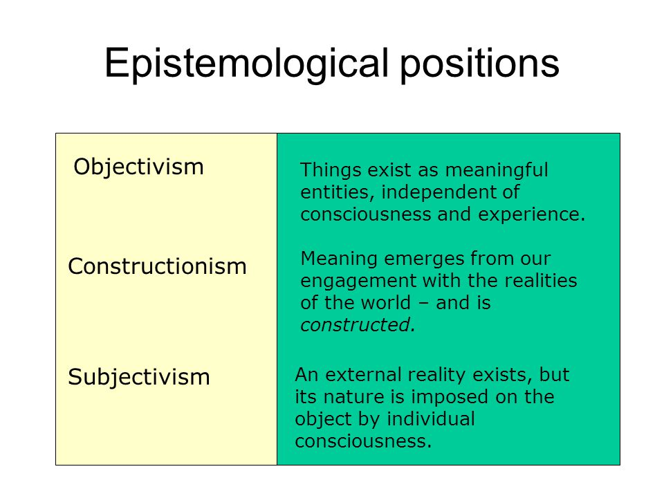 Epistemological positions Objectivism Things exist as meaningful entities, independent of consciousness and experience. Constructionism Meaning emerge