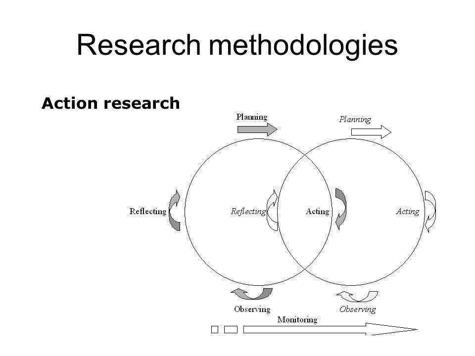 Research methodologies Action research