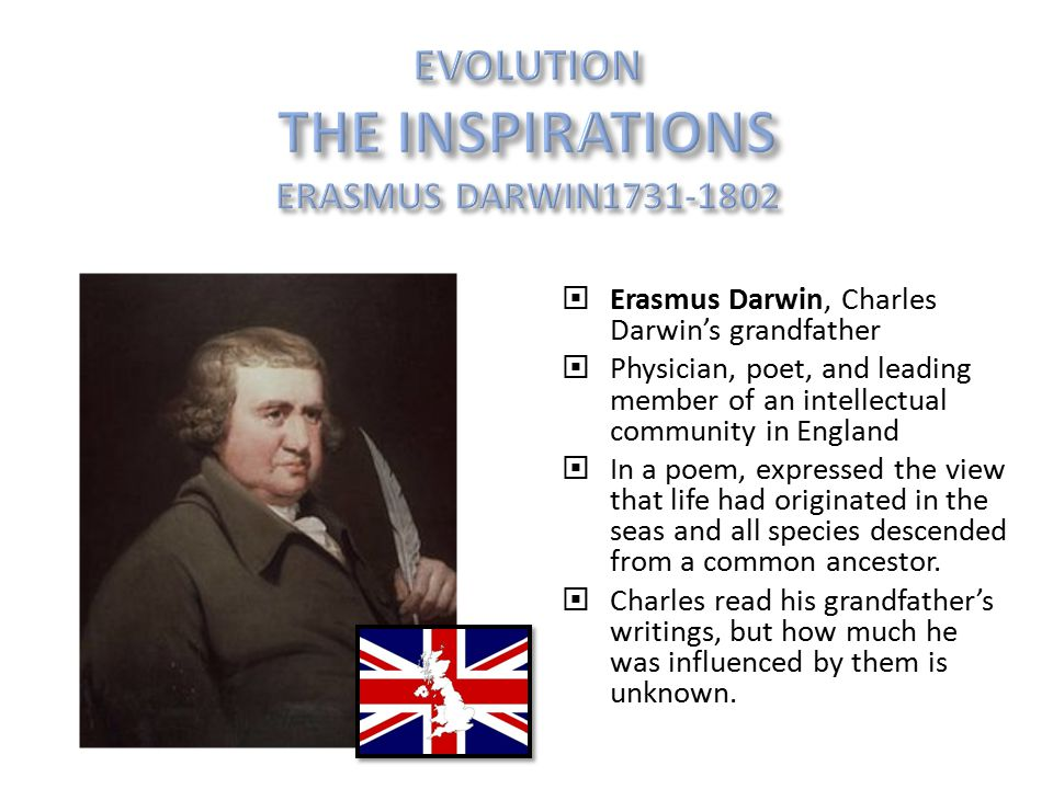  Erasmus Darwin, Charles Darwin's grandfather  Physician, poet, and leading member of an intellectual community in England  In a poem, expressed th