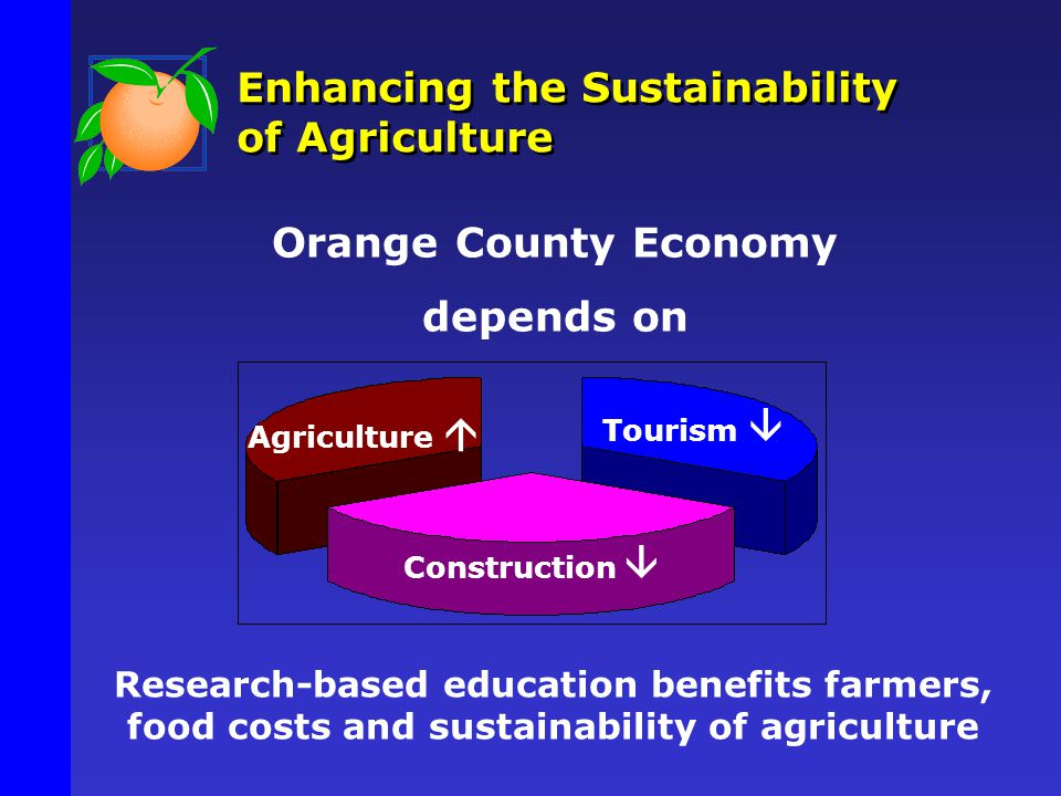 Orange County Economy depends on Tourism  Construction  Agriculture  Research-based education benefits farmers, food costs and sustainability of agriculture