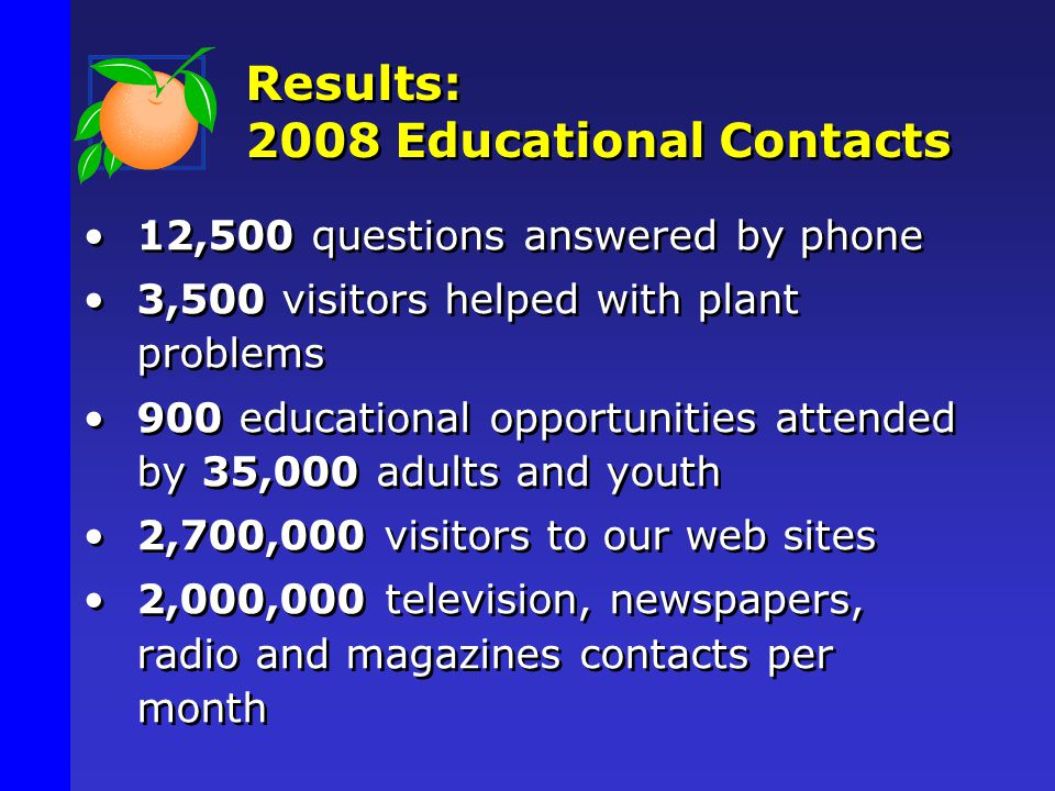 Results: 2008 Educational Contacts 12,500 questions answered by phone 3,500 visitors helped with plant problems 900 educational opportunities attended by 35,000 adults and youth 2,700,000 visitors to our web sites 2,000,000 television, newspapers, radio and magazines contacts per month