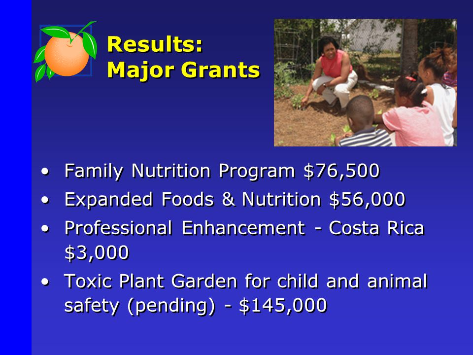 Results: Major Grants Family Nutrition Program $76,500 Expanded Foods & Nutrition $56,000 Professional Enhancement - Costa Rica $3,000 Toxic Plant Garden for child and animal safety (pending) - $145,000