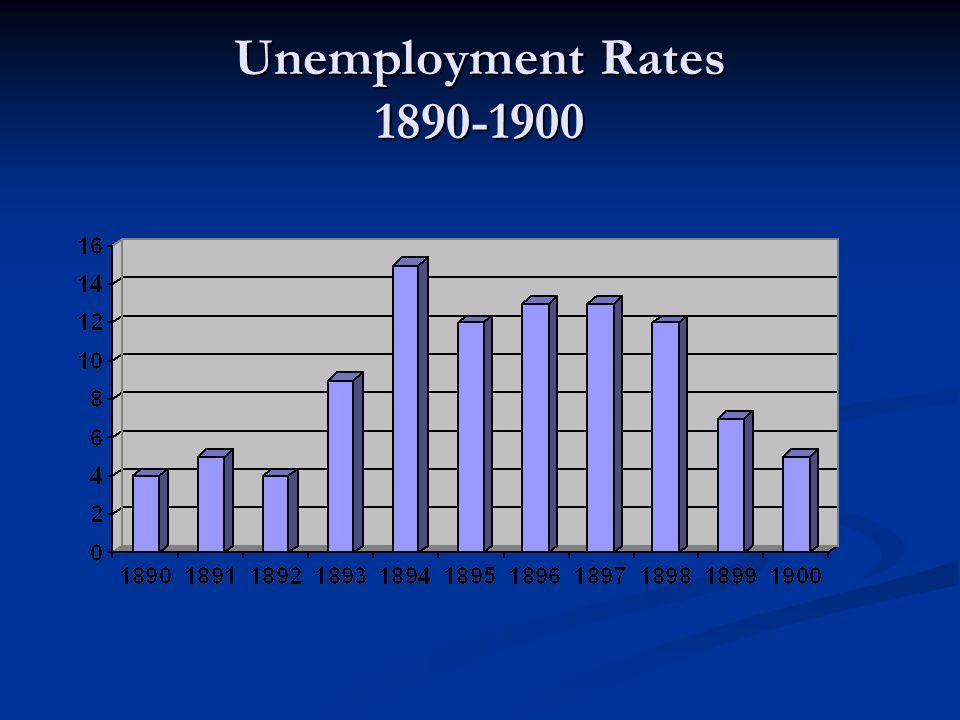 Unemployment Rates 1890-1900