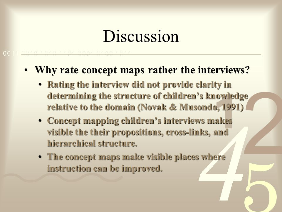 Discussion Why rate concept maps rather the interviews.