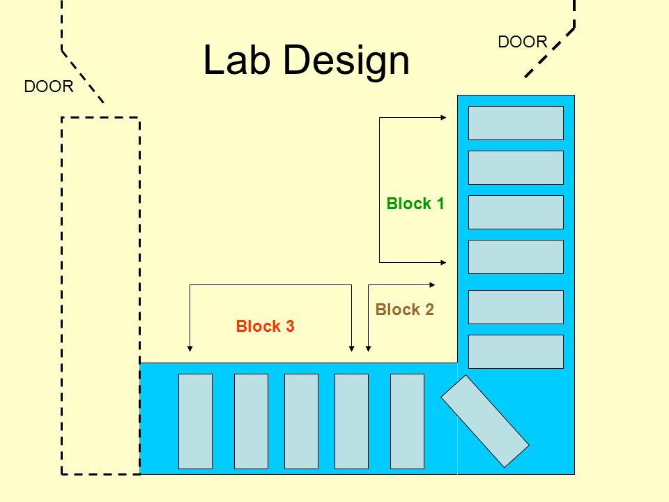 Lab Design DOOR Block 3 Block 1 Block 2