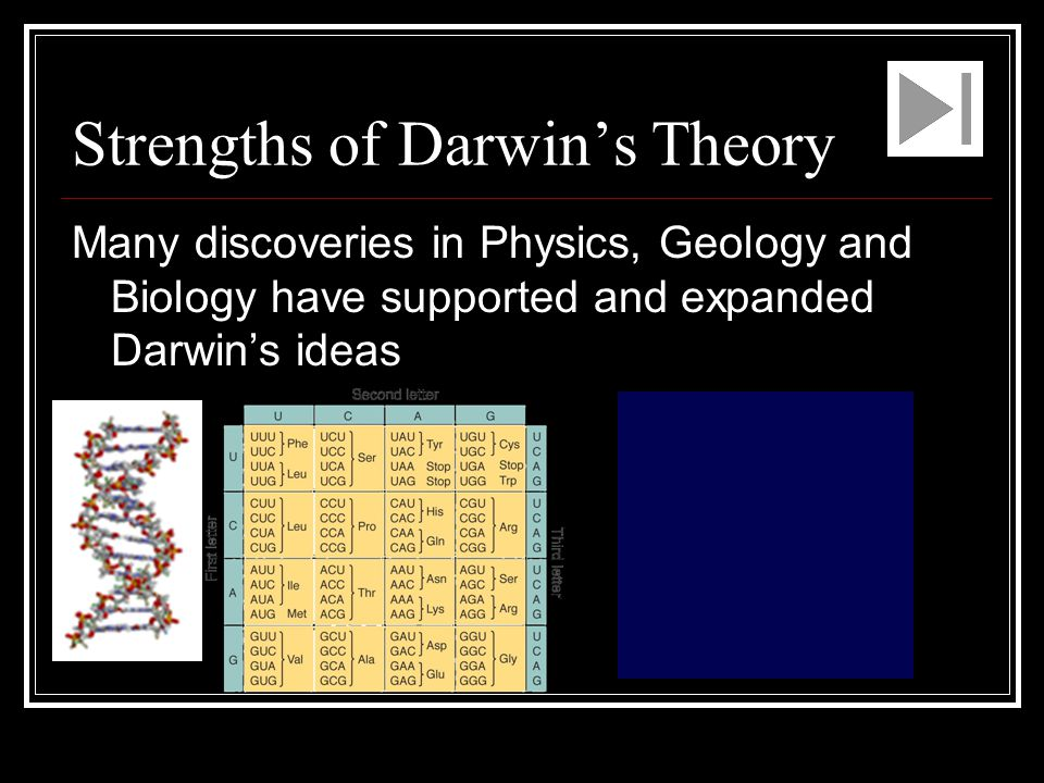 Strengths of Darwin's Theory Many discoveries in Physics, Geology and Biology have supported and expanded Darwin's ideas