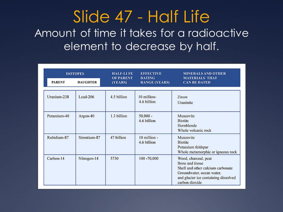 Slide 47 - Half Life Amount of time it takes for a radioactive element to decrease by half.