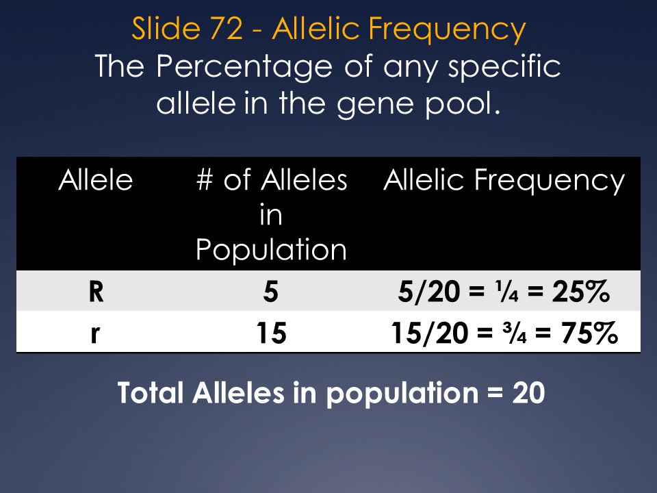 Slide 72 - Allelic Frequency The Percentage of any specific allele in the gene pool.