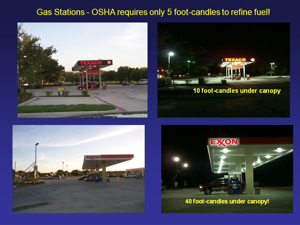Gas Stations - OSHA requires only 5 foot-candles to refine fuel!