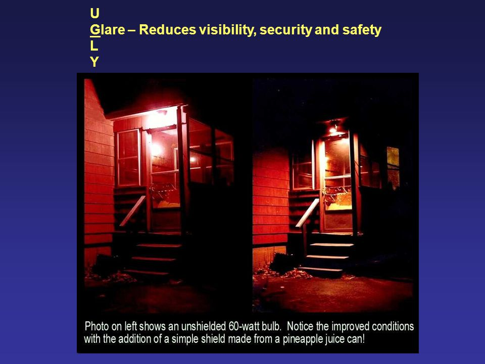 U Glare – Reduces visibility, security and safety L Y