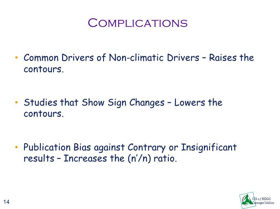 14 CIS oƒ HDGC Carnegie Mellon Complications Common Drivers of Non-climatic Drivers – Raises the contours.