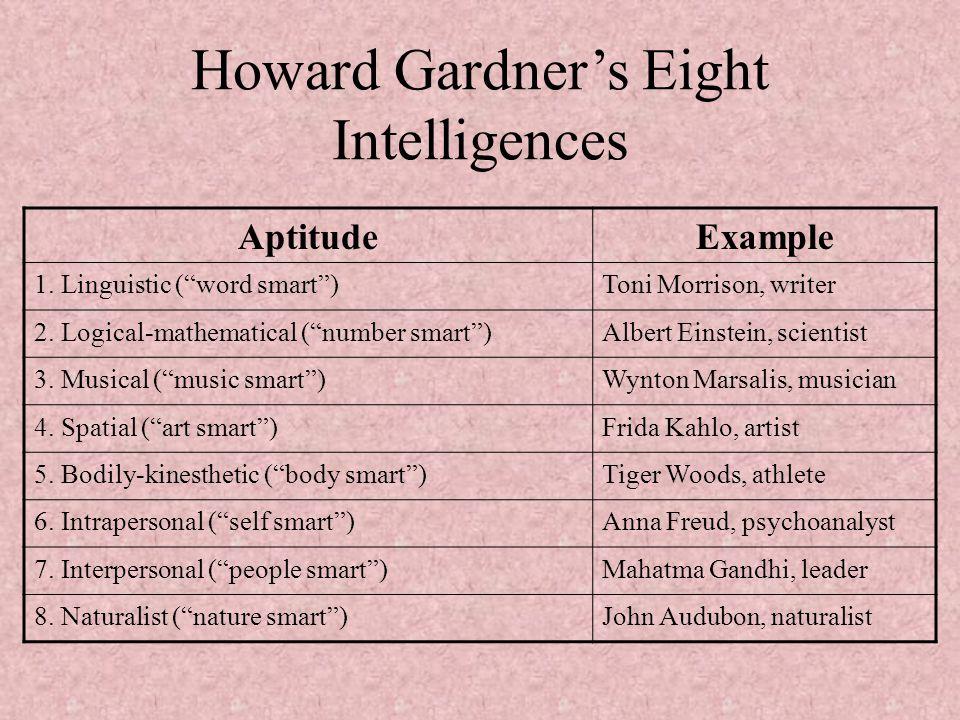 "Howard Gardner's Eight Intelligences AptitudeExample 1. Linguistic (""word smart"")Toni Morrison, writer 2. Logical-mathematical (""number smart"")Albert"